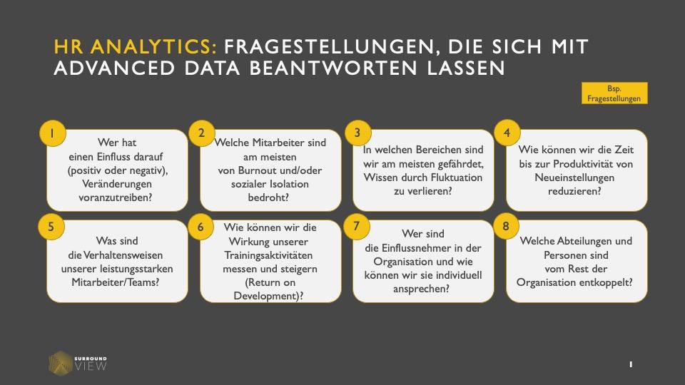 Beispielfragen um HR Analytics innovativ zu nutzen.